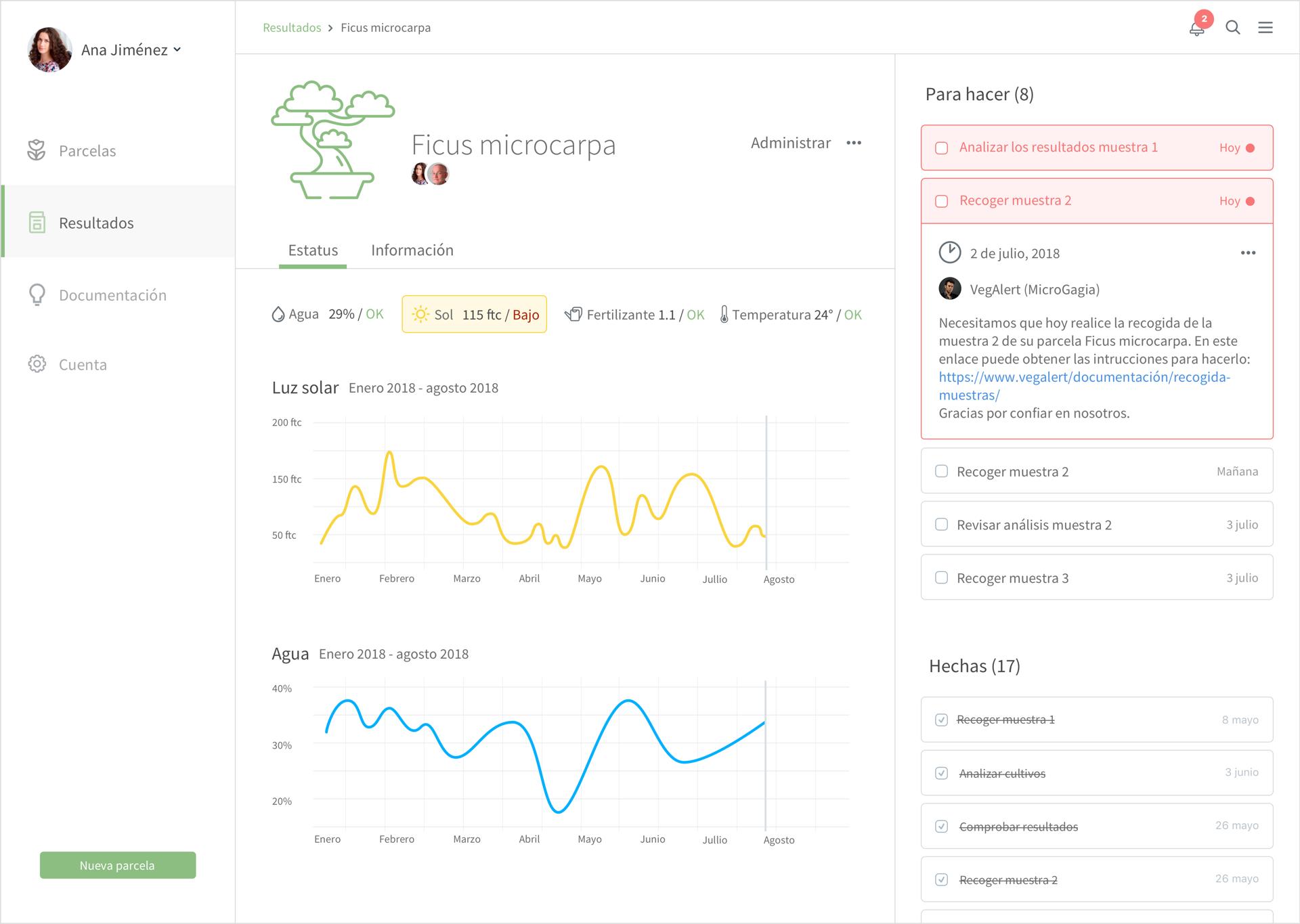 Dashboard desktop de la investigación y diseño UX de VegAlert
