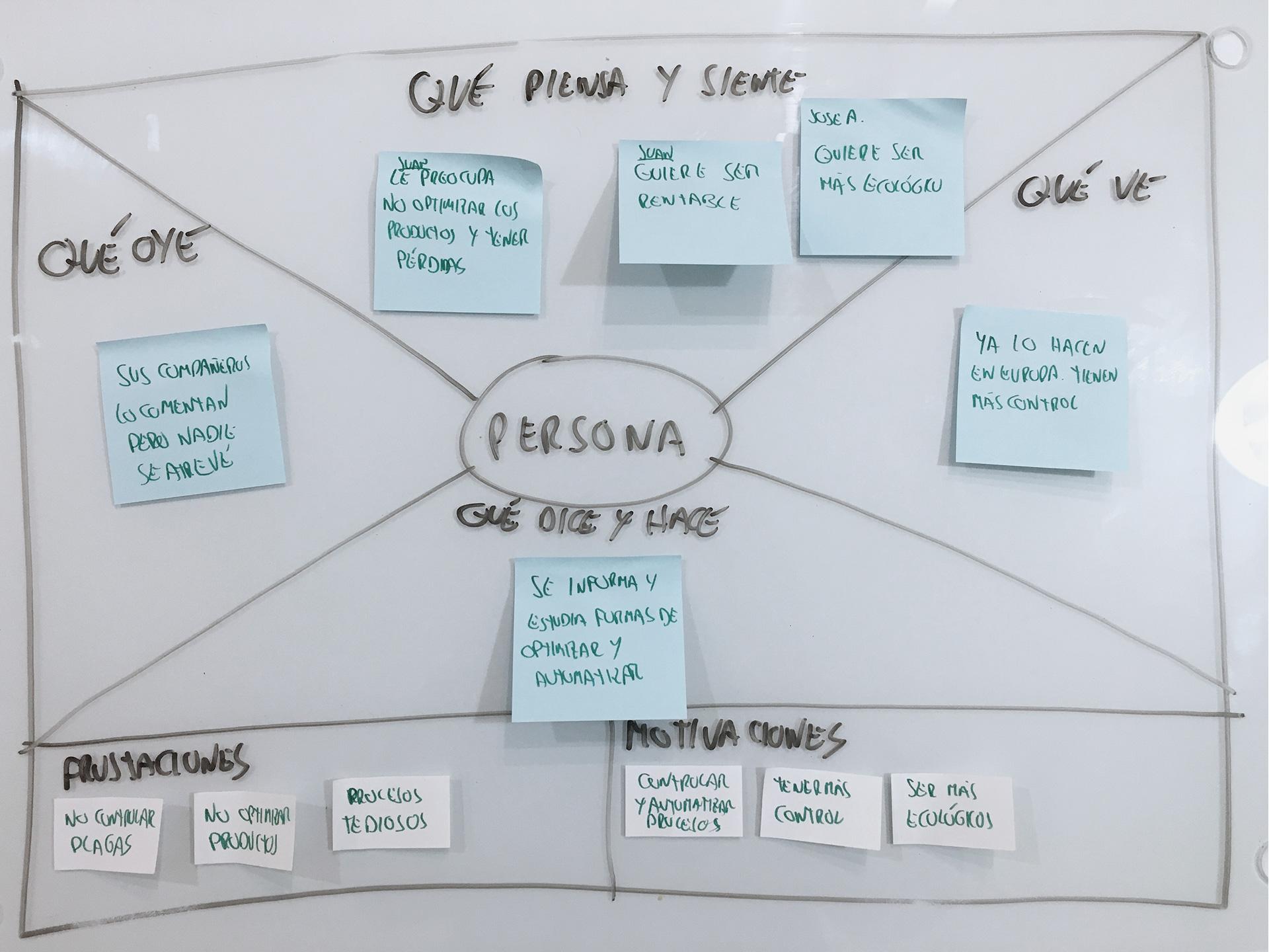 Mapa de empatía de la investigación y diseño UX de VegAlert