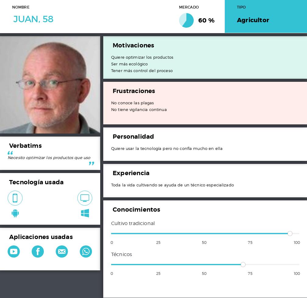 UX Persona de Juan, el agricultor de la investigación y diseño UX de VegAlert