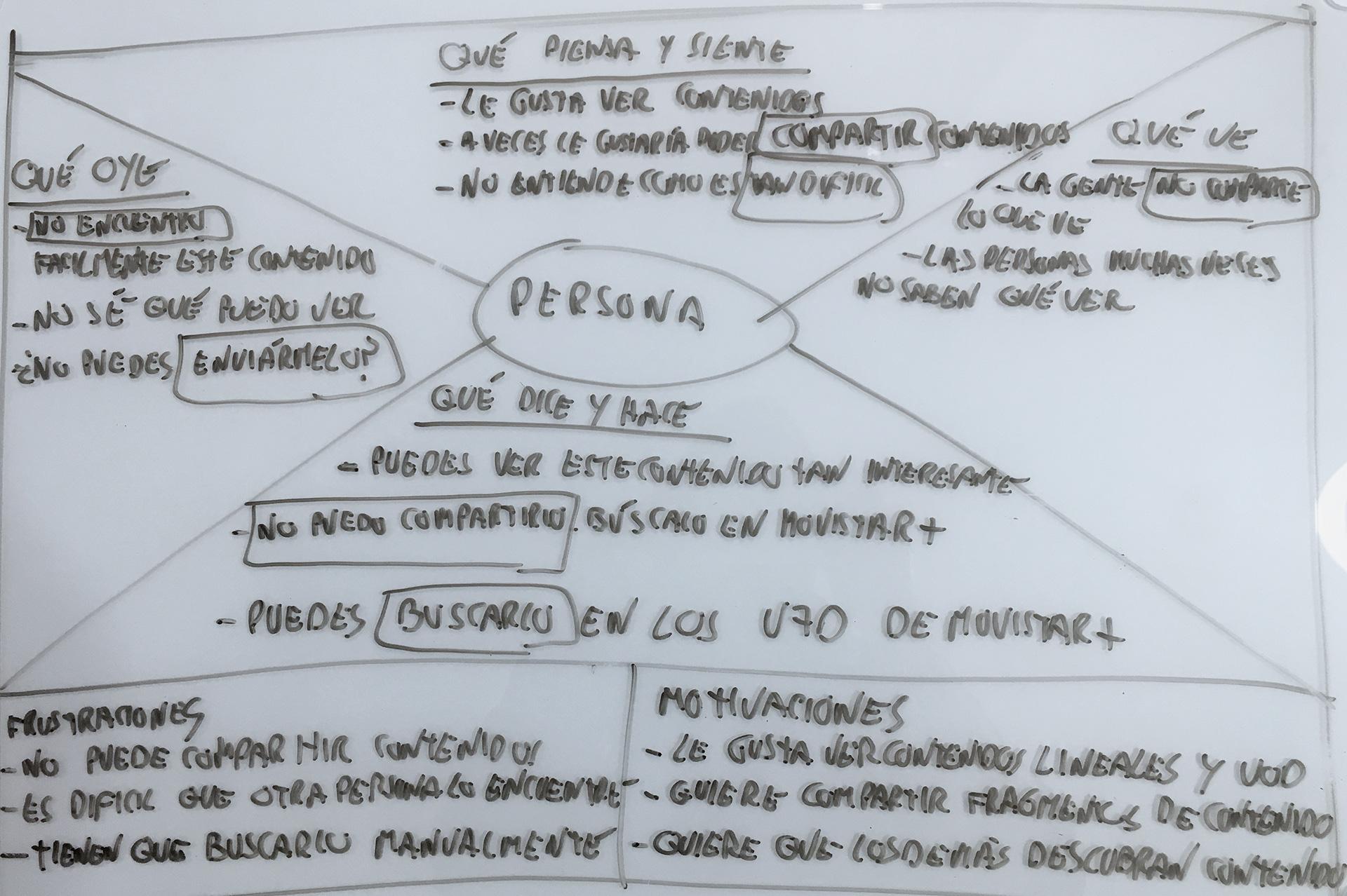 Mapa de empatía. Movistar+: investigación y diseño UX